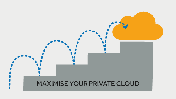 Do you need to configure your cloud first?