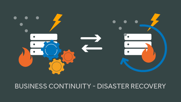 business continuity terms