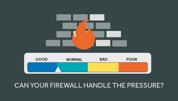 poor firewall performance