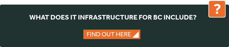 IT infrastructure for business continuity