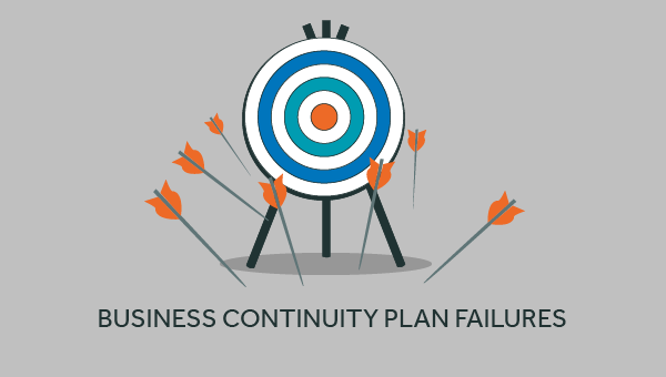 why do business continuity plans fail